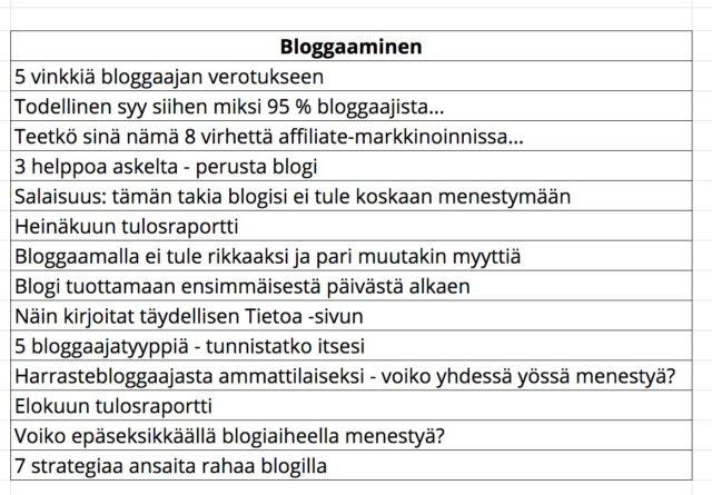 blogiartikkelit_otsikot